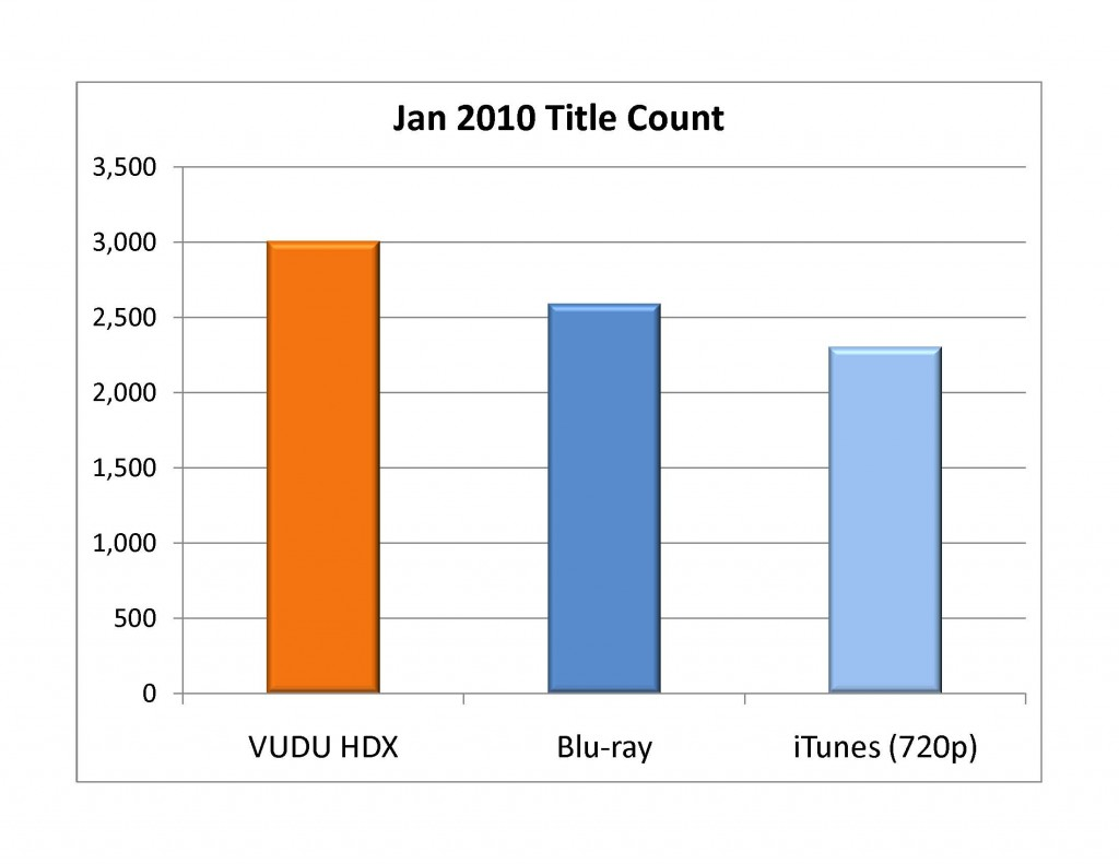 HDX chart
