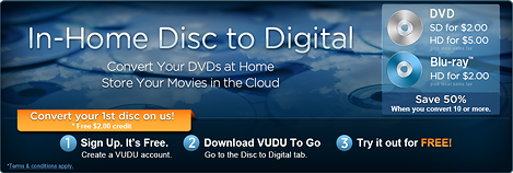 In-home Disc to Digital
